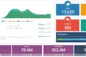 Atribus como herramienta de análisis de escucha activa y redes sociales